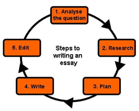 Emory essay prompt 2011